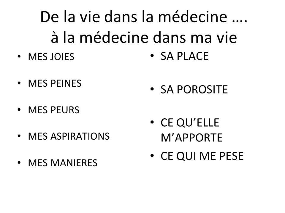 De la vie dans la médecine …. à la médecine dans ma vie MES JOIES MES PEINES MES PEURS MES ASPIRATIONS MES MANIERES SA PLACE SA POROSITE CE QUELLE MAP