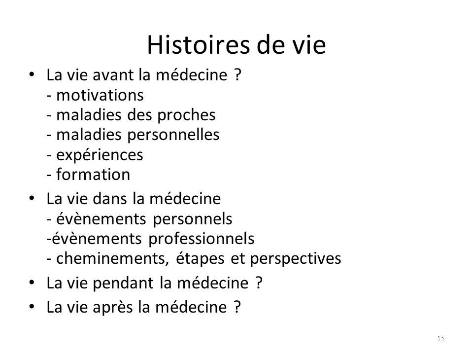 15 Histoires de vie La vie avant la médecine ? - motivations - maladies des proches - maladies personnelles - expériences - formation La vie dans la m