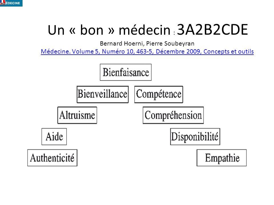 Un « bon » médecin : 3A2B2CDE Bernard Hoerni, Pierre Soubeyran Médecine. Volume 5, Numéro 10, 463-5, Décembre 2009, Concepts et outils Médecine. Volum
