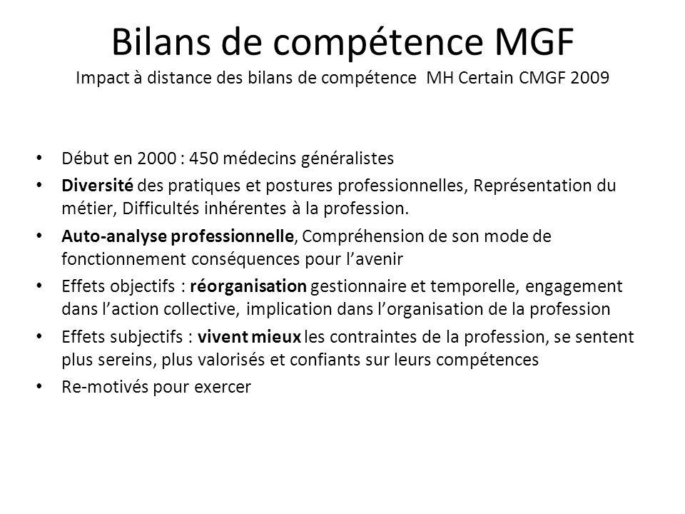 Bilans de compétence MGF Impact à distance des bilans de compétence MH Certain CMGF 2009 Début en 2000 : 450 médecins généralistes Diversité des prati