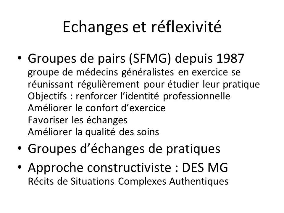 Echanges et réflexivité Groupes de pairs (SFMG) depuis 1987 groupe de médecins généralistes en exercice se réunissant régulièrement pour étudier leur
