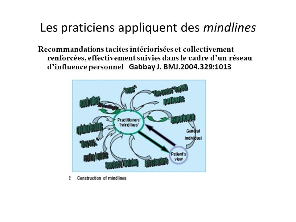 Les praticiens appliquent des mindlines Recommandations tacites intériorisées et collectivement renforcées, effectivement suivies dans le cadre dun ré
