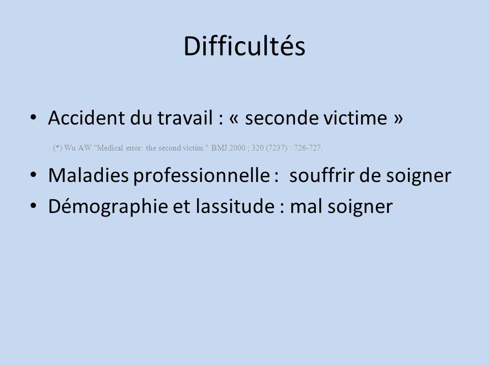 Difficultés Accident du travail : « seconde victime » (*) Wu AW