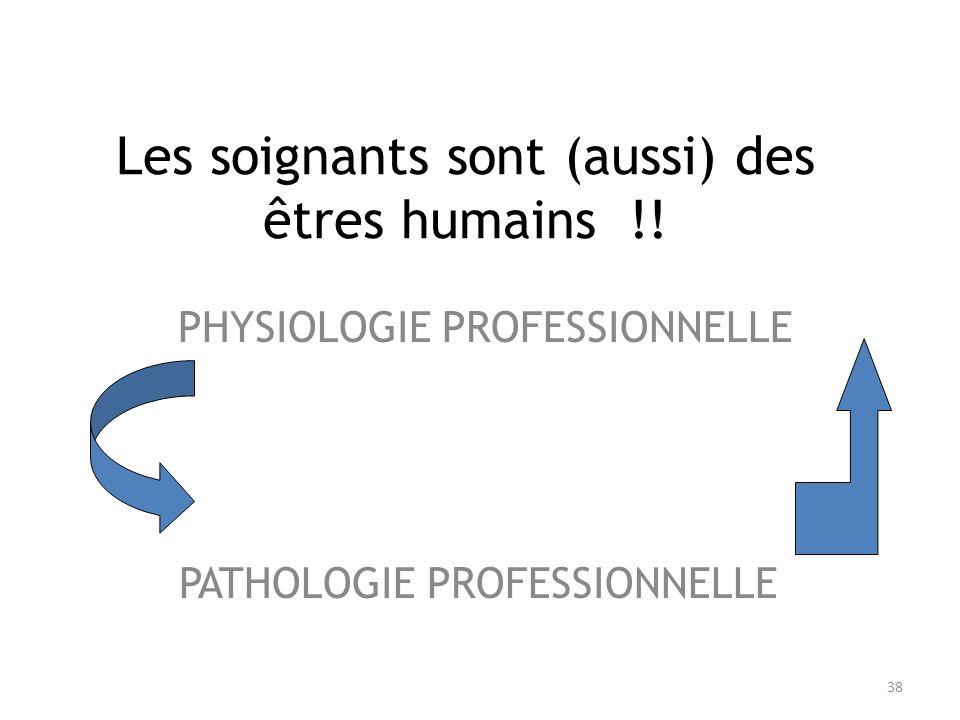 Les soignants sont (aussi) des êtres humains !! 38 PHYSIOLOGIE PROFESSIONNELLE PATHOLOGIE PROFESSIONNELLE