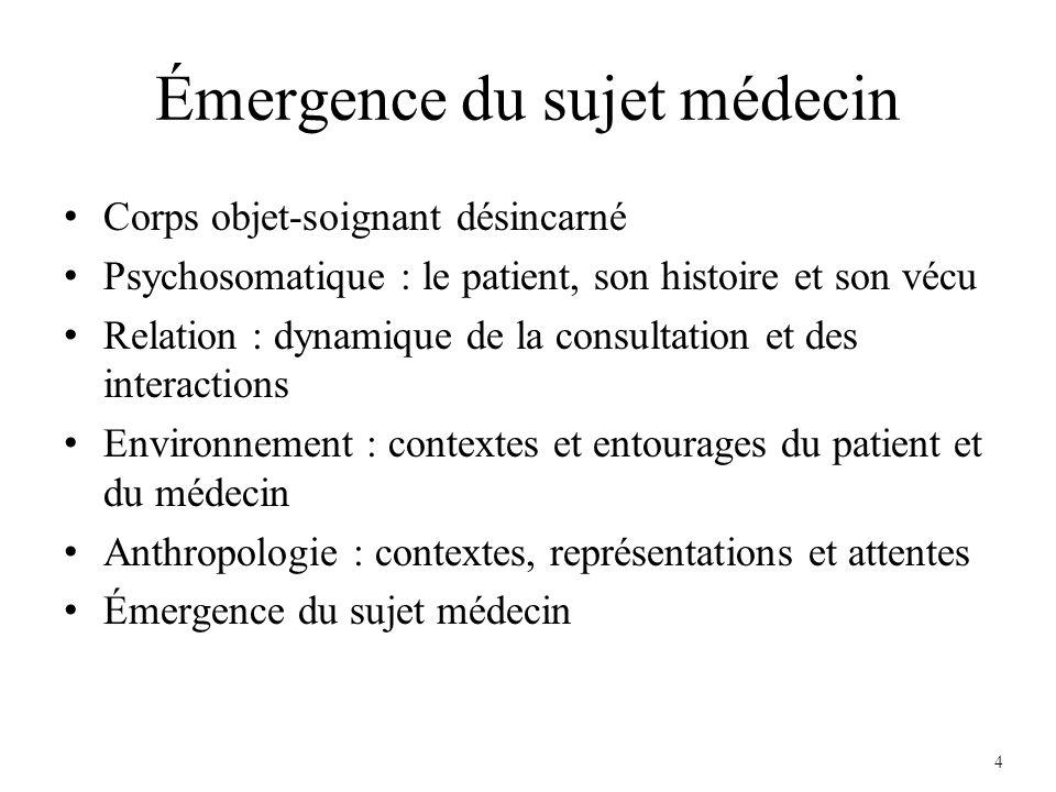 Émergence du sujet médecin Corps objet-soignant désincarné Psychosomatique : le patient, son histoire et son vécu Relation : dynamique de la consultat