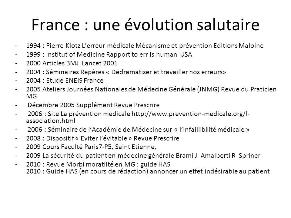 France : une évolution salutaire -1994 : Pierre Klotz Lerreur médicale Mécanisme et prévention Editions Maloine -1999 : Institut of Medicine Rapport t