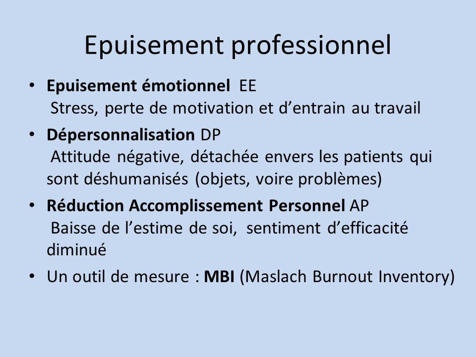 Epuisement professionnel Epuisement émotionnel EE Stress, perte de motivation et dentrain au travail Dépersonnalisation DP Attitude négative, détachée