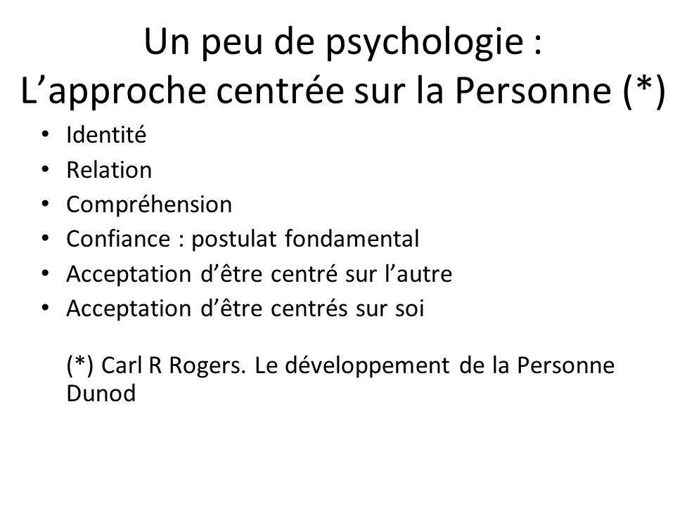 Un peu de psychologie : Lapproche centrée sur la Personne (*) Identité Relation Compréhension Confiance : postulat fondamental Acceptation dêtre centr