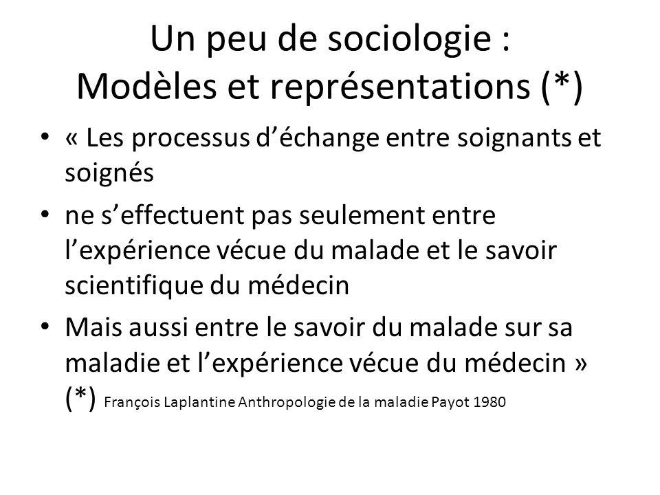 Un « bon » médecin : 3A2B2CDE Bernard Hoerni, Pierre Soubeyran Médecine.