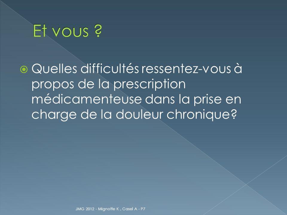 Quelles difficultés ressentez-vous à propos de la prescription médicamenteuse dans la prise en charge de la douleur chronique? JMG 2012 - Mignotte K,