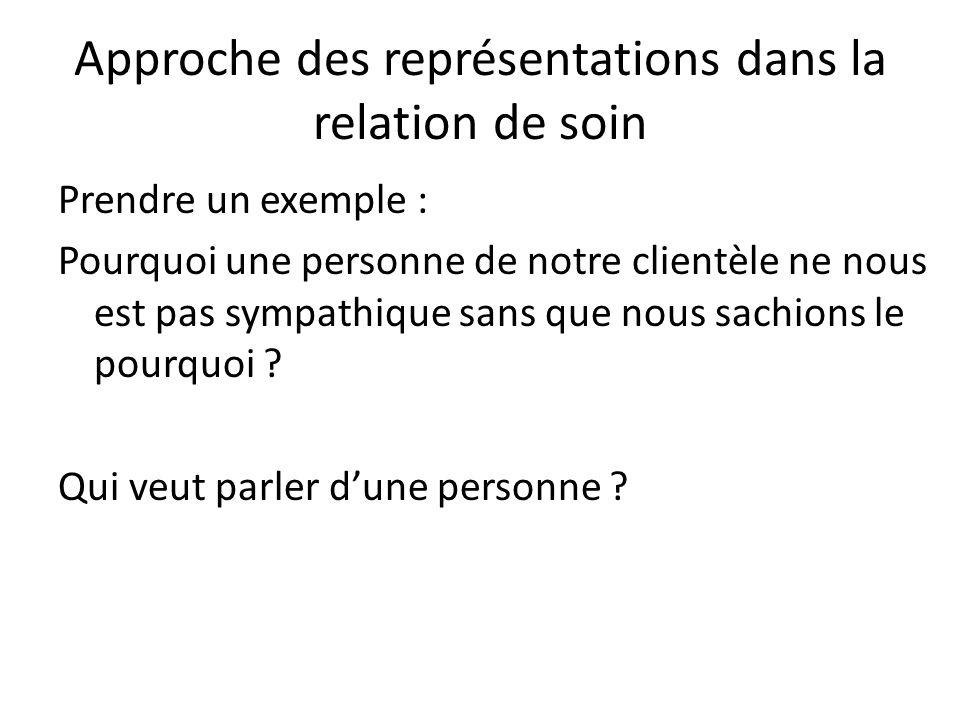 Approche des représentations dans la relation de soin Prendre un exemple : Pourquoi une personne de notre clientèle ne nous est pas sympathique sans q