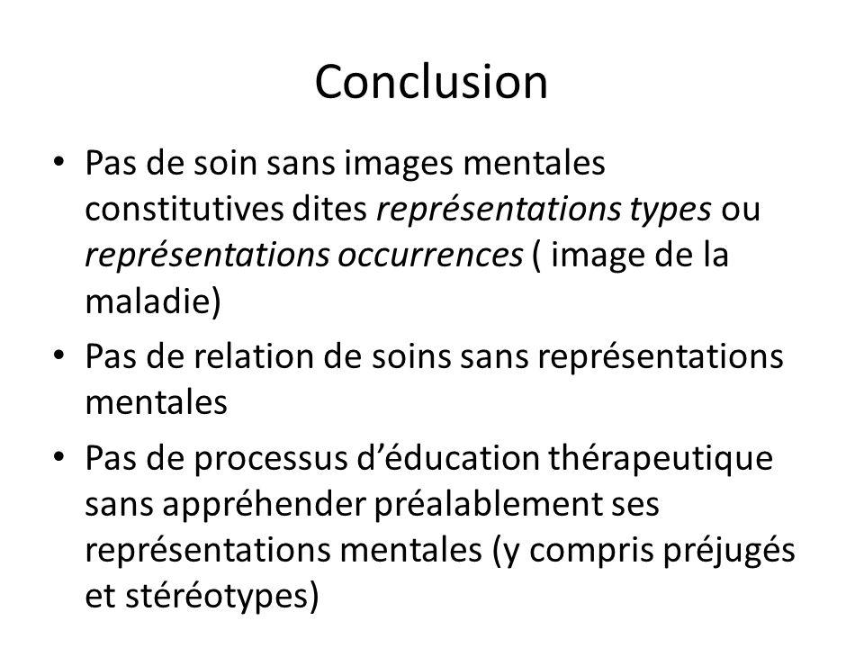 Conclusion Pas de soin sans images mentales constitutives dites représentations types ou représentations occurrences ( image de la maladie) Pas de rel