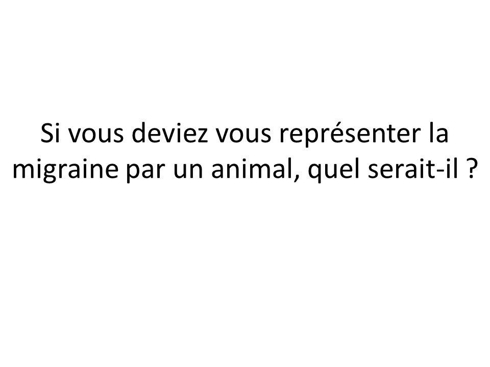 Si vous deviez vous représenter la migraine par un animal, quel serait-il ?