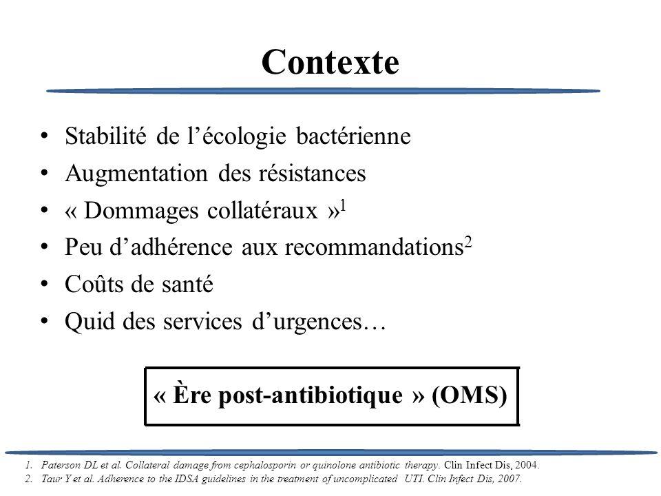 Discussion (3) Stratégie de choix de lantibiothérapie dans les CA 1 Risque individuel patient (hospitalisation, allergies) Prise récente dantimicrobiens, observance Effets indésirables + efficacité démontrée Uro-pathogène en cause, sa sensibilité Résistances + effets collatéraux (dynamique) Respect des recommandations / épargne des FQ 1.Wagenlehner FME et al.