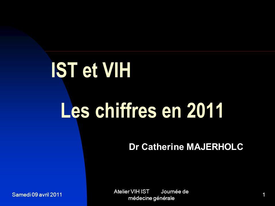Samedi 09 avril 2011 Atelier VIH IST Journée de médecine générale 22 Surveillance de linfection VIH – sida en France en 2009 Age moyen : 38.2 ans 73 % 25ans < âge <49 ans 17 % >50 ans 10 % < 25 ans Attention aux prise de risque chez les seniors