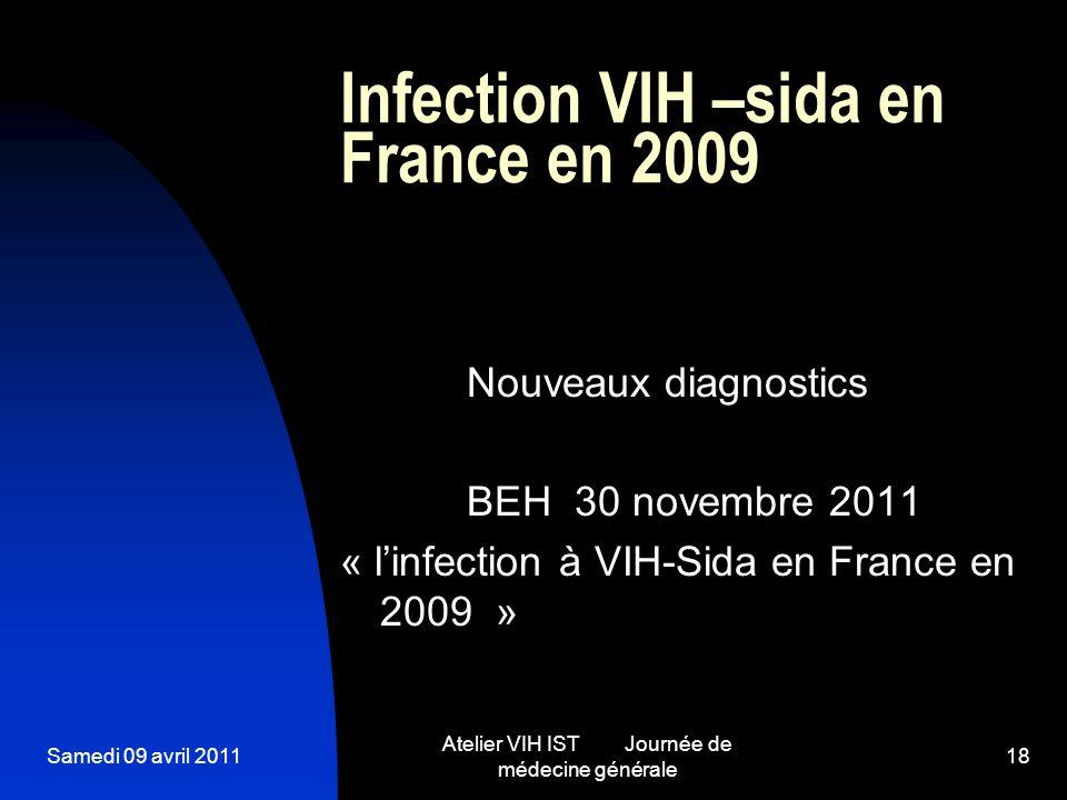 Samedi 09 avril 2011 Atelier VIH IST Journée de médecine générale 18 Infection VIH –sida en France en 2009 Nouveaux diagnostics BEH 30 novembre 2011 «