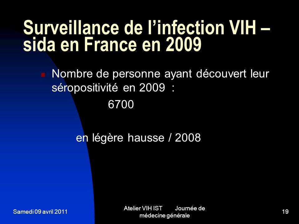 Samedi 09 avril 2011 Atelier VIH IST Journée de médecine générale 19 Surveillance de linfection VIH – sida en France en 2009 Nombre de personne ayant