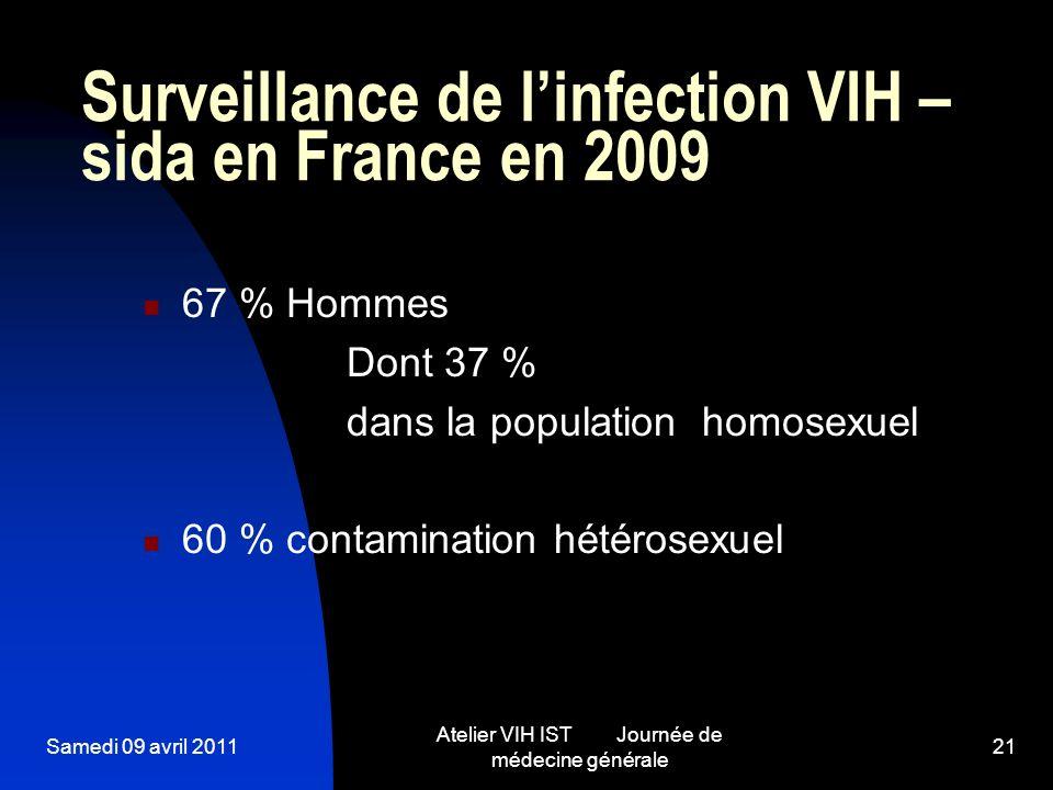 Samedi 09 avril 2011 Atelier VIH IST Journée de médecine générale 21 Surveillance de linfection VIH – sida en France en 2009 67 % Hommes Dont 37 % dan