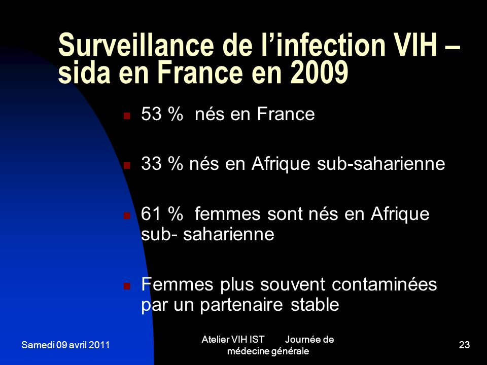 Samedi 09 avril 2011 Atelier VIH IST Journée de médecine générale 23 Surveillance de linfection VIH – sida en France en 2009 53 % nés en France 33 % n