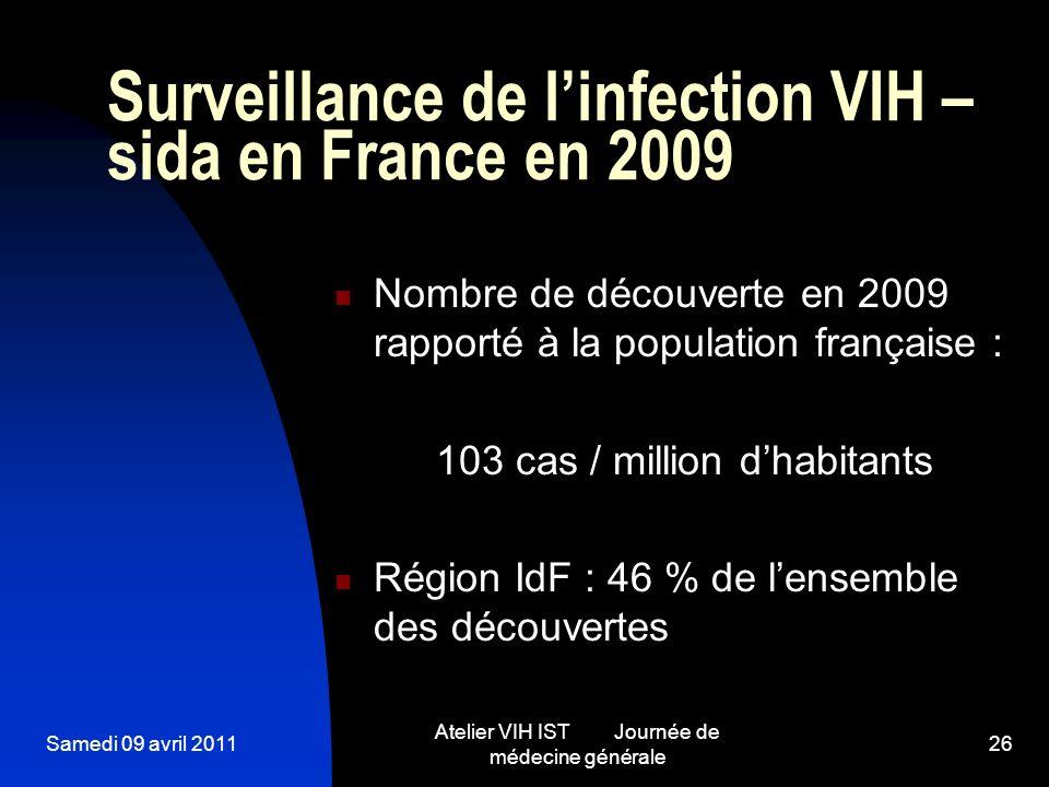 Samedi 09 avril 2011 Atelier VIH IST Journée de médecine générale 26 Surveillance de linfection VIH – sida en France en 2009 Nombre de découverte en 2