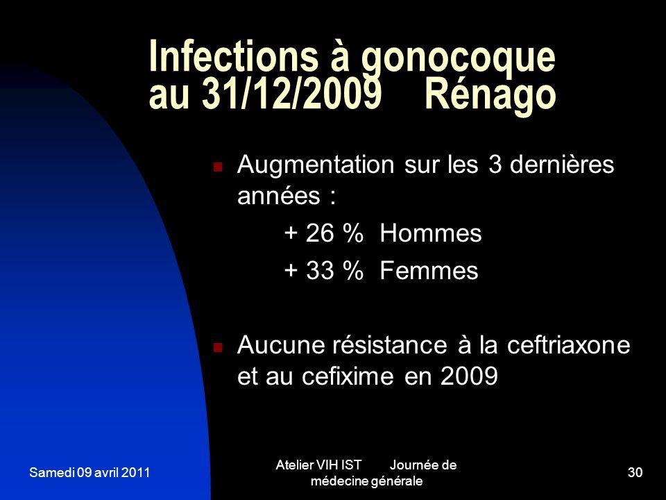 Samedi 09 avril 2011 Atelier VIH IST Journée de médecine générale 30 Infections à gonocoque au 31/12/2009 Rénago Augmentation sur les 3 dernières anné