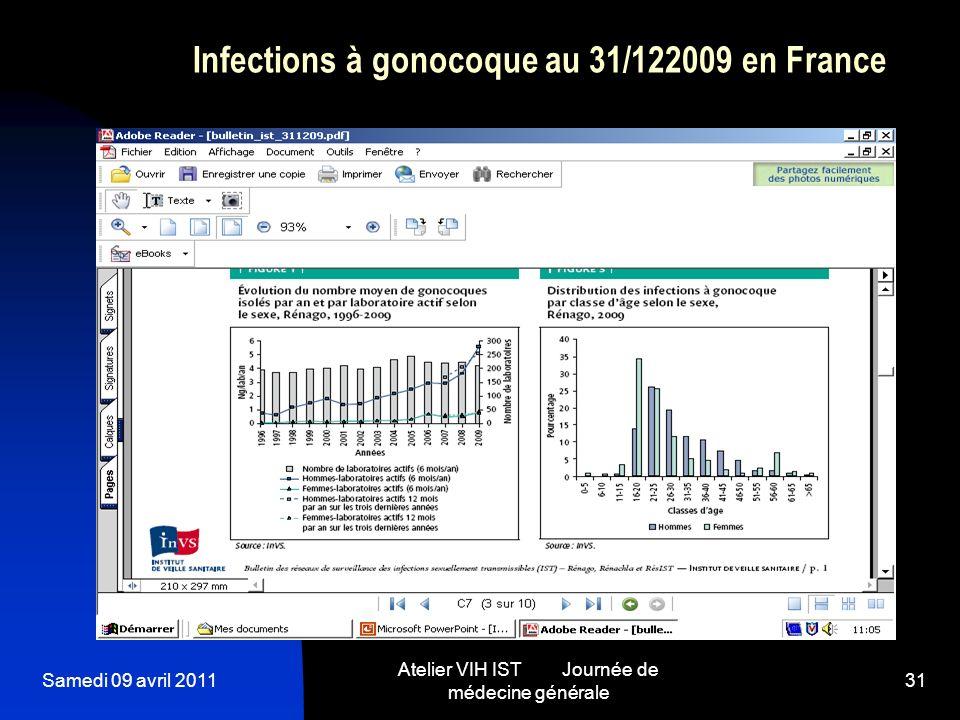 Samedi 09 avril 2011 Atelier VIH IST Journée de médecine générale 31 Infections à gonocoque au 31/122009 en France