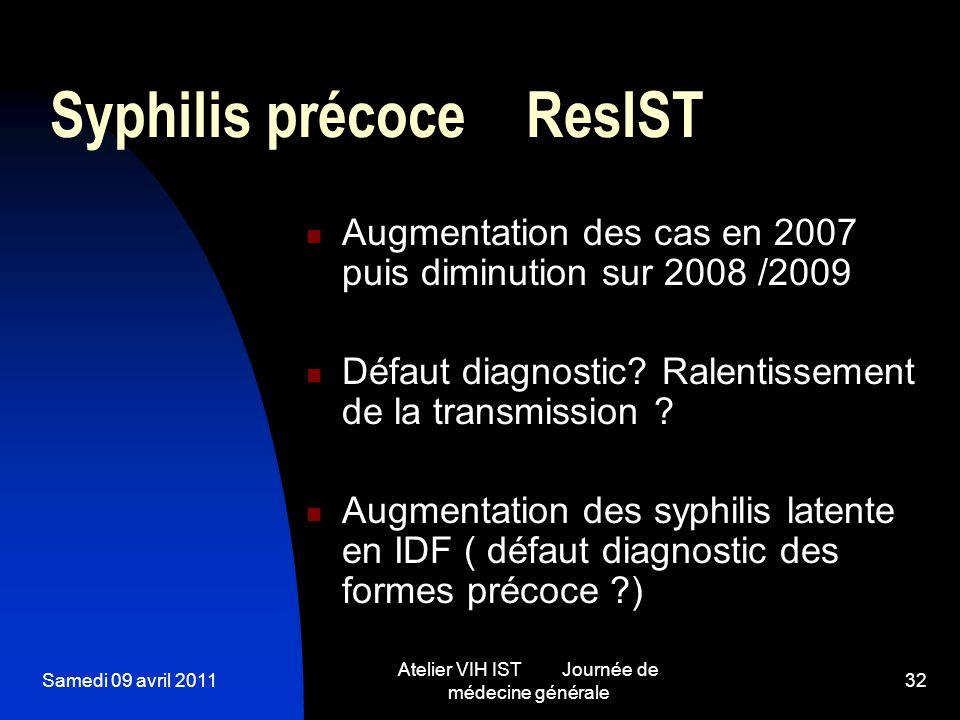 Samedi 09 avril 2011 Atelier VIH IST Journée de médecine générale 32 Syphilis précoce ResIST Augmentation des cas en 2007 puis diminution sur 2008 /20
