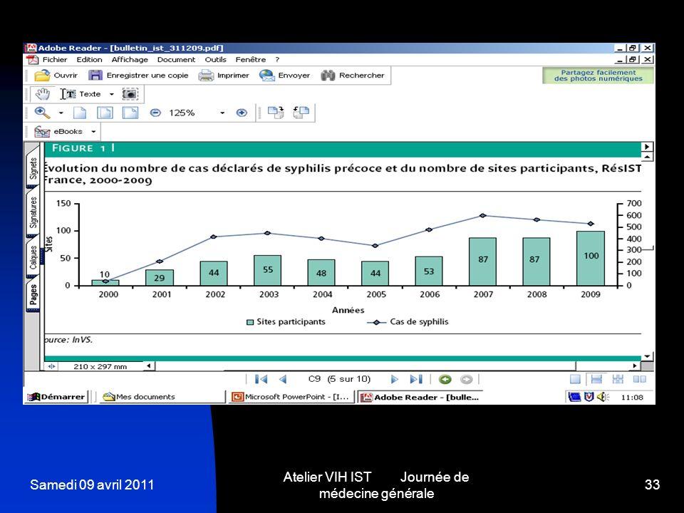Samedi 09 avril 2011 Atelier VIH IST Journée de médecine générale 33