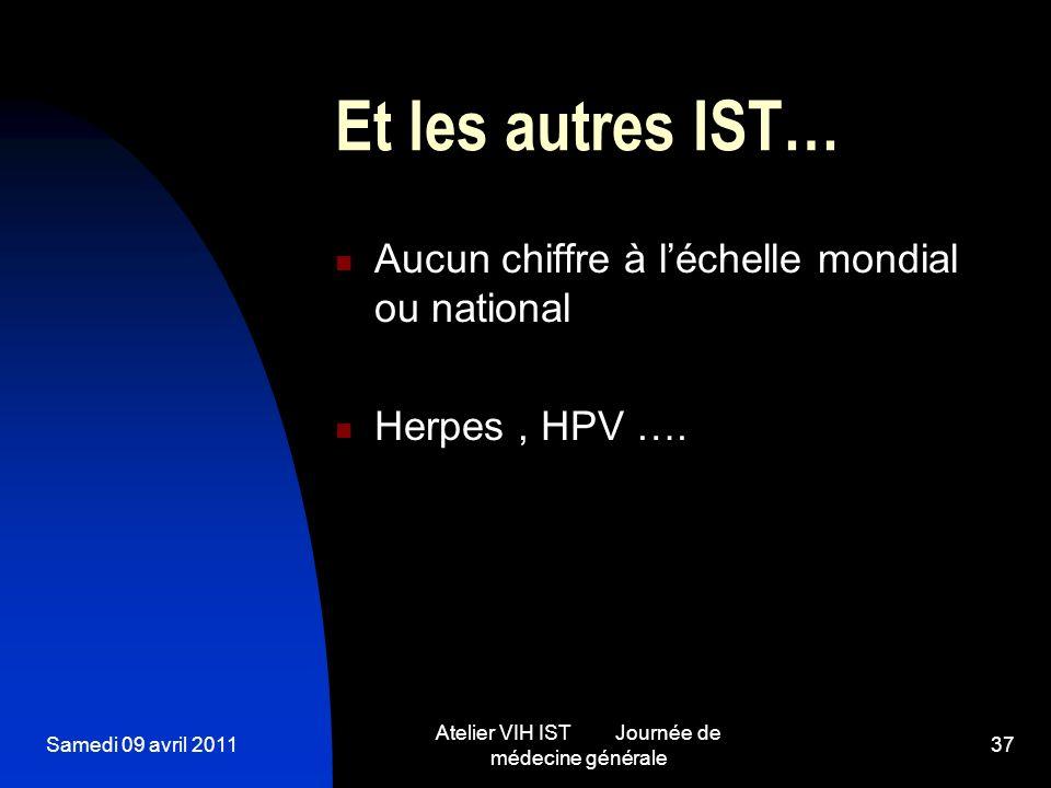 Samedi 09 avril 2011 Atelier VIH IST Journée de médecine générale 37 Et les autres IST… Aucun chiffre à léchelle mondial ou national Herpes, HPV ….
