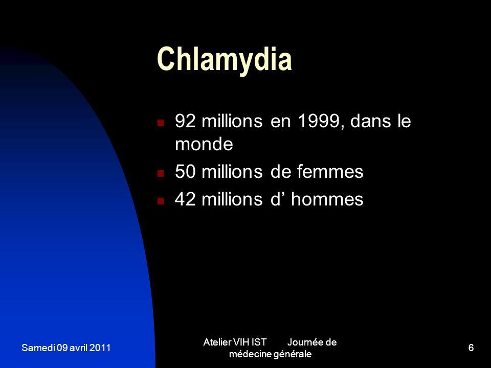 Samedi 09 avril 2011 Atelier VIH IST Journée de médecine générale 6 Chlamydia 92 millions en 1999, dans le monde 50 millions de femmes 42 millions d h