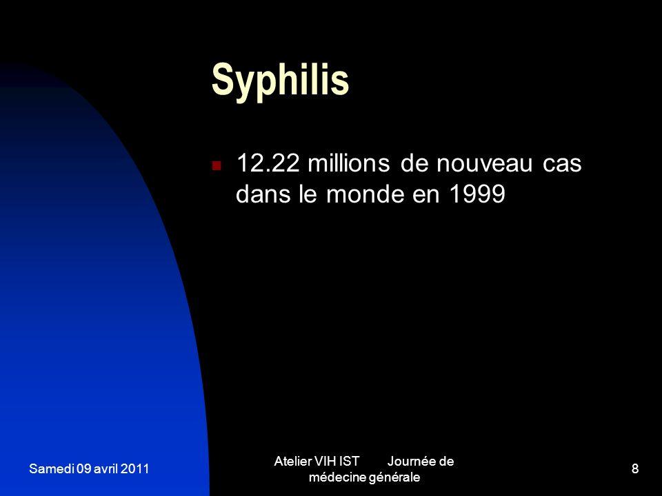 Samedi 09 avril 2011 Atelier VIH IST Journée de médecine générale 8 Syphilis 12.22 millions de nouveau cas dans le monde en 1999