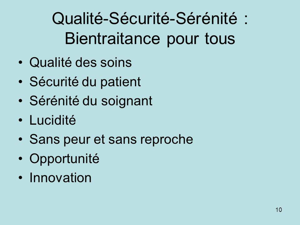 Qualité-Sécurité-Sérénité : Bientraitance pour tous Qualité des soins Sécurité du patient Sérénité du soignant Lucidité Sans peur et sans reproche Opp