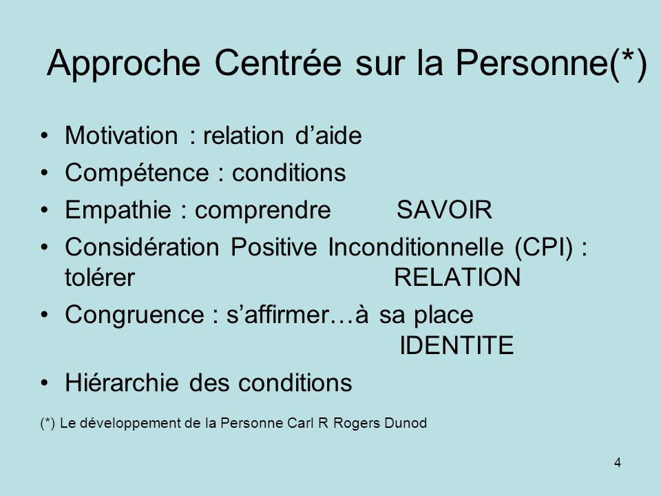 Approche Centrée sur la Personne(*) Motivation : relation daide Compétence : conditions Empathie : comprendre SAVOIR Considération Positive Inconditio