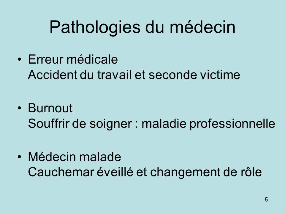 Pathologies du médecin Erreur médicale Accident du travail et seconde victime Burnout Souffrir de soigner : maladie professionnelle Médecin malade Cau