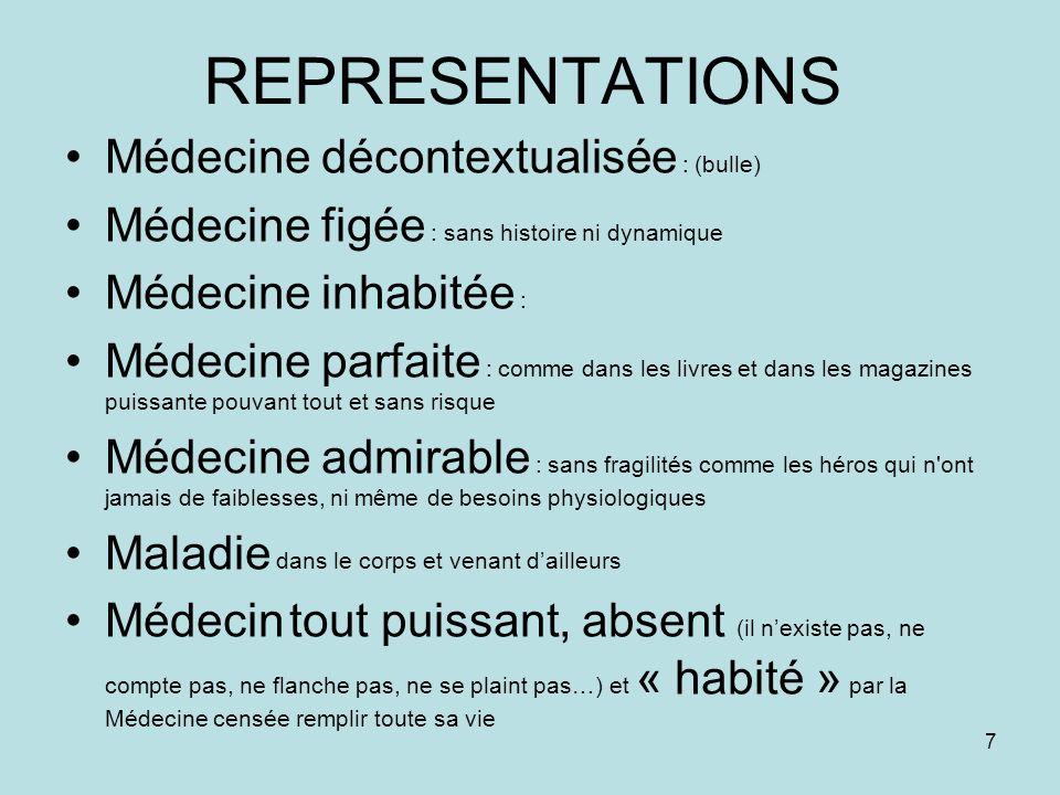 REPRESENTATIONS Médecine décontextualisée : (bulle) Médecine figée : sans histoire ni dynamique Médecine inhabitée : Médecine parfaite : comme dans le