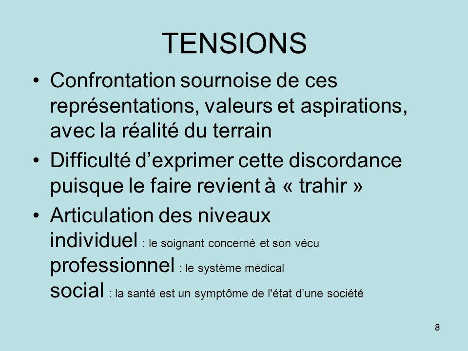 TENSIONS Confrontation sournoise de ces représentations, valeurs et aspirations, avec la réalité du terrain Difficulté dexprimer cette discordance pui