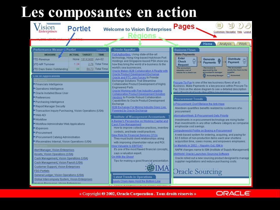 « Copyright 2002, Oracle Corporation. Tous droits réservés » Les composantes en action Pages Portlet Régions