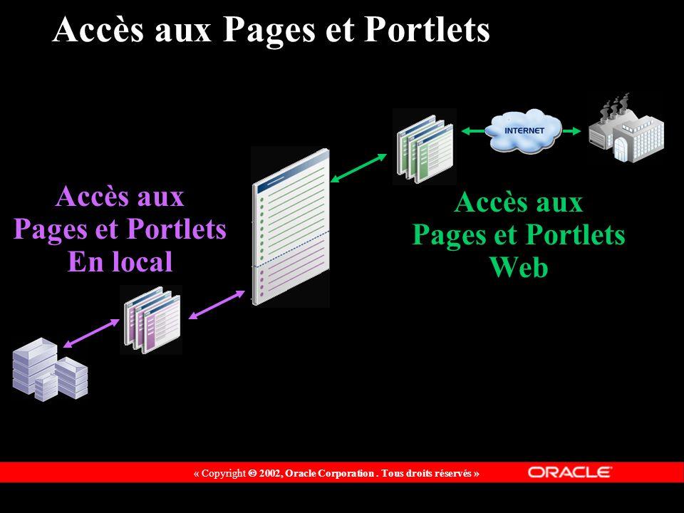 « Copyright 2002, Oracle Corporation. Tous droits réservés » Accès aux Pages et Portlets Accès aux Pages et Portlets En local Accès aux Pages et Portl