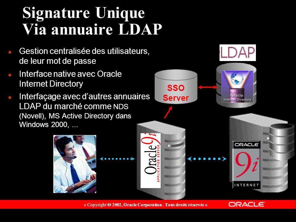 « Copyright 2002, Oracle Corporation. Tous droits réservés » SSO Server Signature Unique Via annuaire LDAP Gestion centralisée des utilisateurs, de le