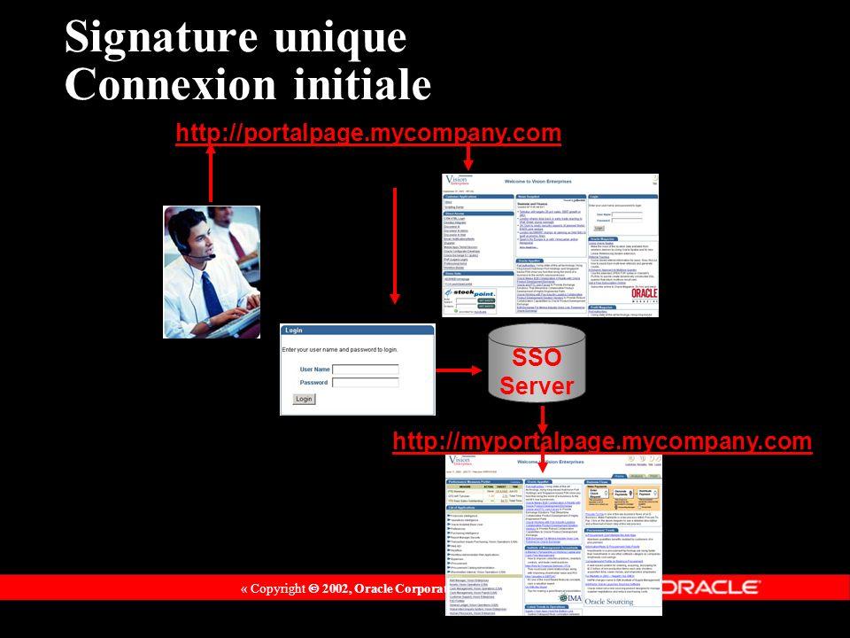 « Copyright 2002, Oracle Corporation. Tous droits réservés » http://portalpage.mycompany.com SSO Server http://myportalpage.mycompany.com Signature un
