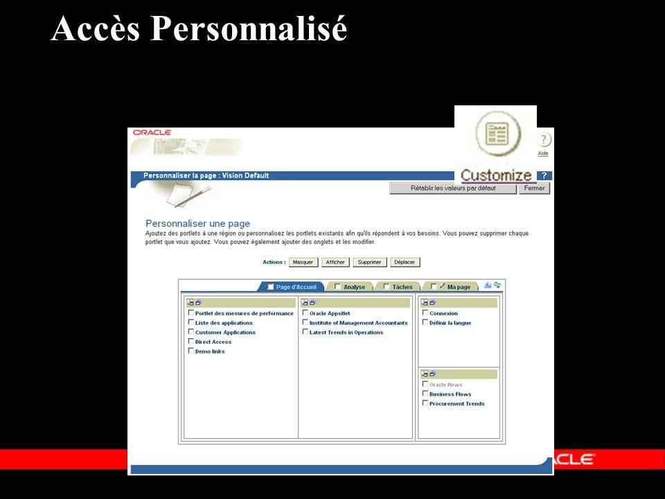 « Copyright 2002, Oracle Corporation. Tous droits réservés » Accès Personnalisé