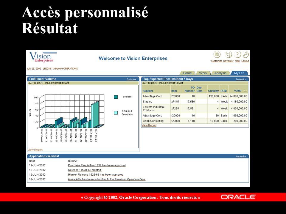 « Copyright 2002, Oracle Corporation. Tous droits réservés » Accès personnalisé Résultat