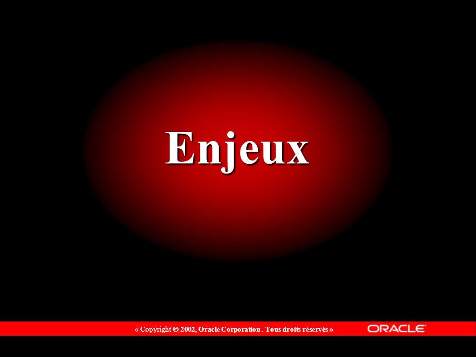 « Copyright 2002, Oracle Corporation. Tous droits réservés » Enjeux