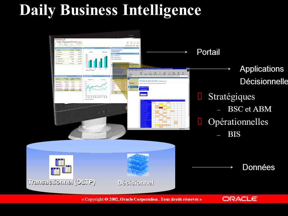 « Copyright 2002, Oracle Corporation. Tous droits réservés » Daily Business Intelligence Stratégiques – BSC et ABM Opérationnelles – BIS Portail Donné