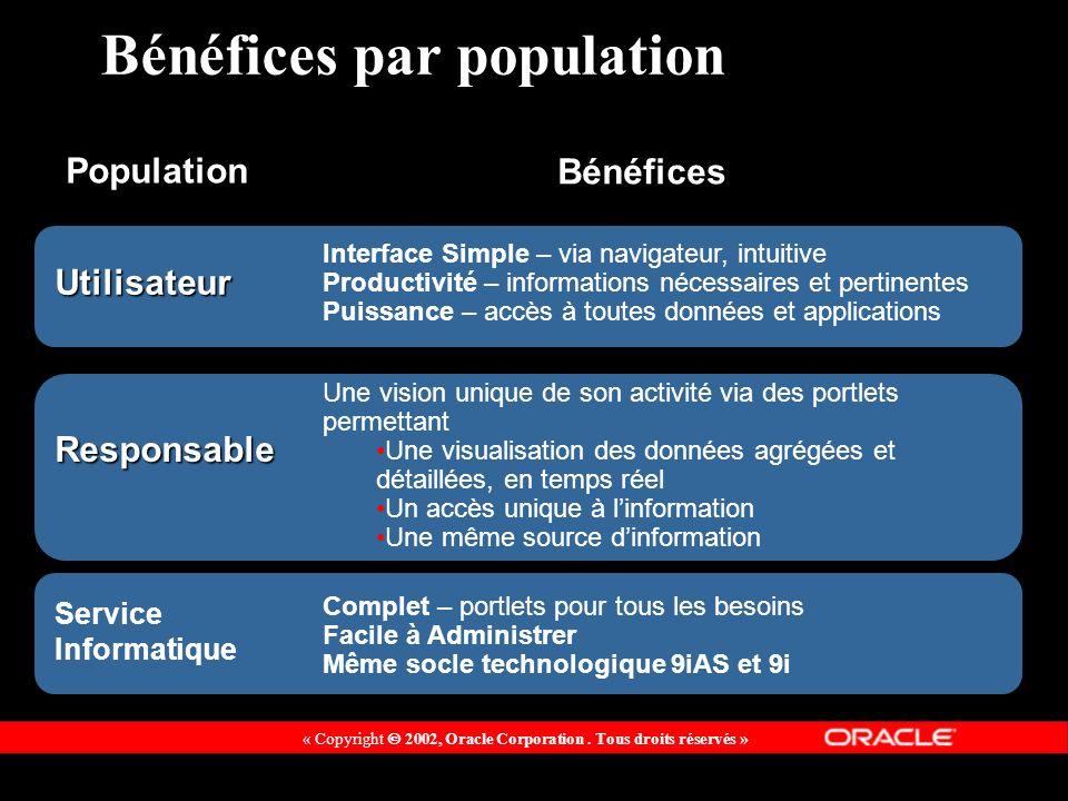 « Copyright 2002, Oracle Corporation. Tous droits réservés » Bénéfices par population Population Bénéfices Utilisateur Service Informatique Interface