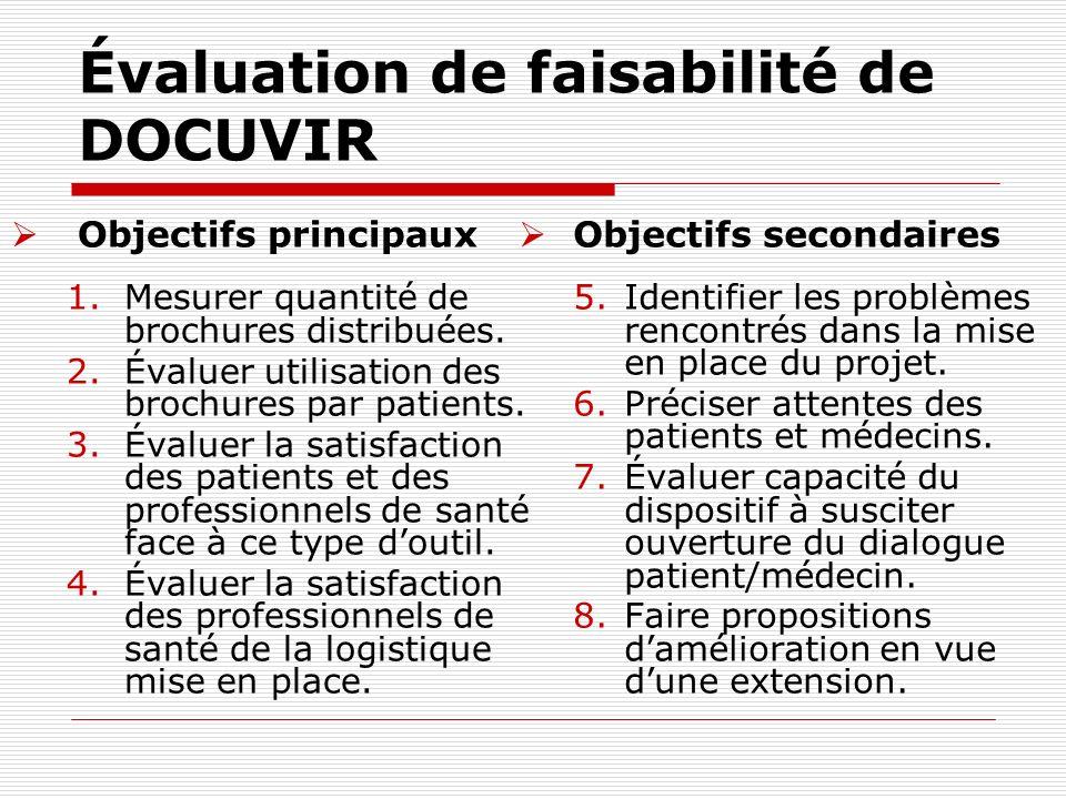 Évaluation de faisabilité de DOCUVIR Objectifs principaux 1.Mesurer quantité de brochures distribuées. 2.Évaluer utilisation des brochures par patient