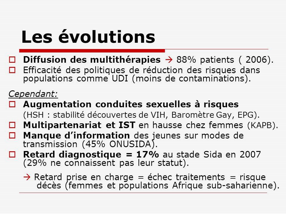 Les évolutions Diffusion des multithérapies 88% patients ( 2006). Efficacité des politiques de réduction des risques dans populations comme UDI (moins