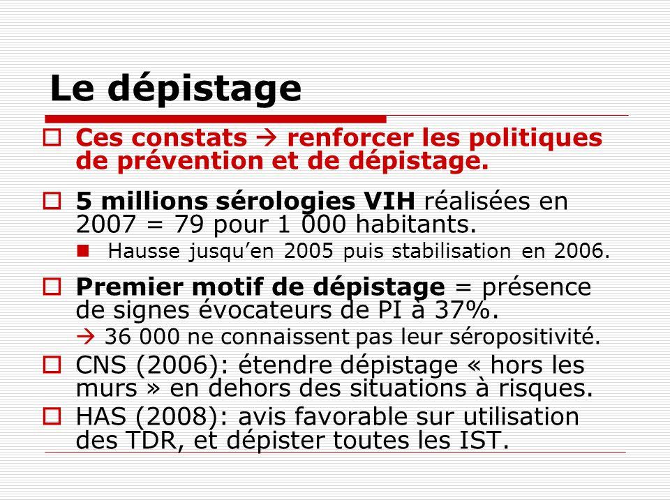 Le dépistage Ces constats renforcer les politiques de prévention et de dépistage. 5 millions sérologies VIH réalisées en 2007 = 79 pour 1 000 habitant