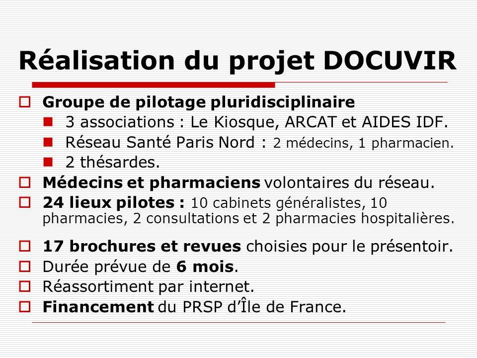 Réalisation du projet DOCUVIR Groupe de pilotage pluridisciplinaire 3 associations : Le Kiosque, ARCAT et AIDES IDF. Réseau Santé Paris Nord : 2 médec