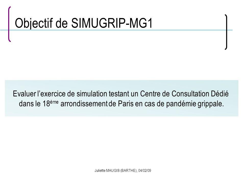 Juliette MAUGIS (BARTHE), 04/02/09 Objectif de SIMUGRIP-MG1 Evaluer lexercice de simulation testant un Centre de Consultation Dédié dans le 18 ème arr